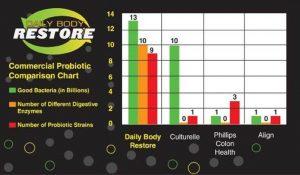 Comparison-Bar-Chart-1